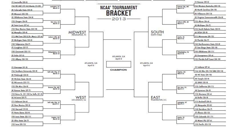 Get Your Bracket Fix Right Here