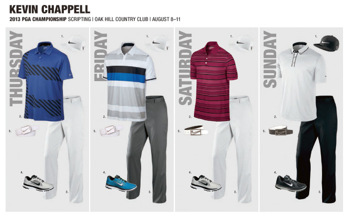 2013_PGA_Championship_Scripting_Kevin_Chappell