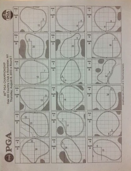 Pin Placements round 1 Oak Hill
