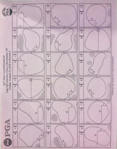 Pin placements PGA Round 2