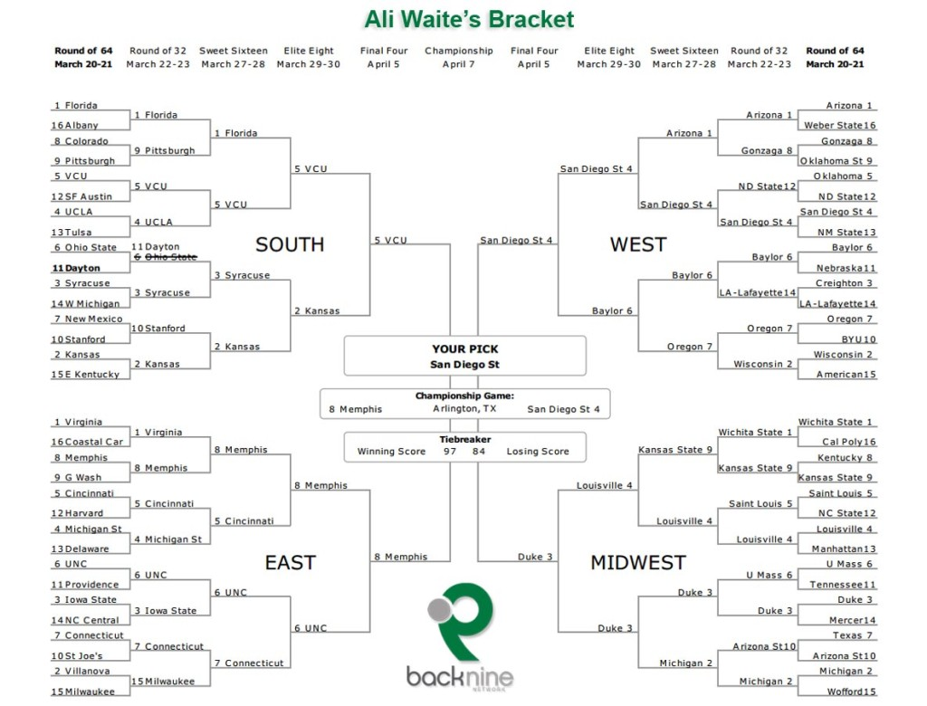 Bracket Picks 2019: Top Picks For Your NCAA Pool