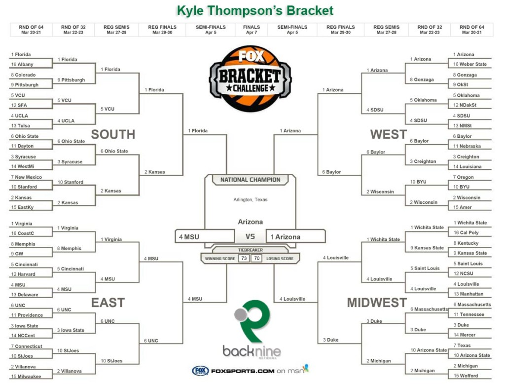 NCAA Bracket Predictions - SBNation.com