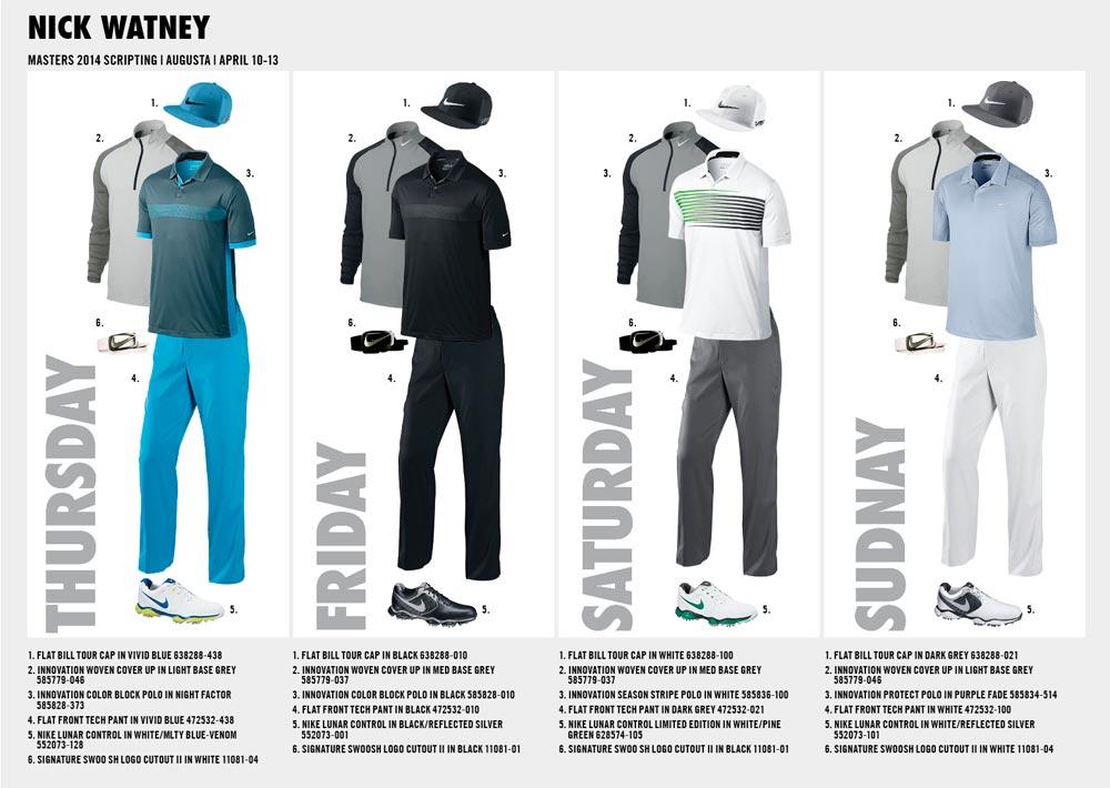 Nick_Watney_Nike_Masters2014