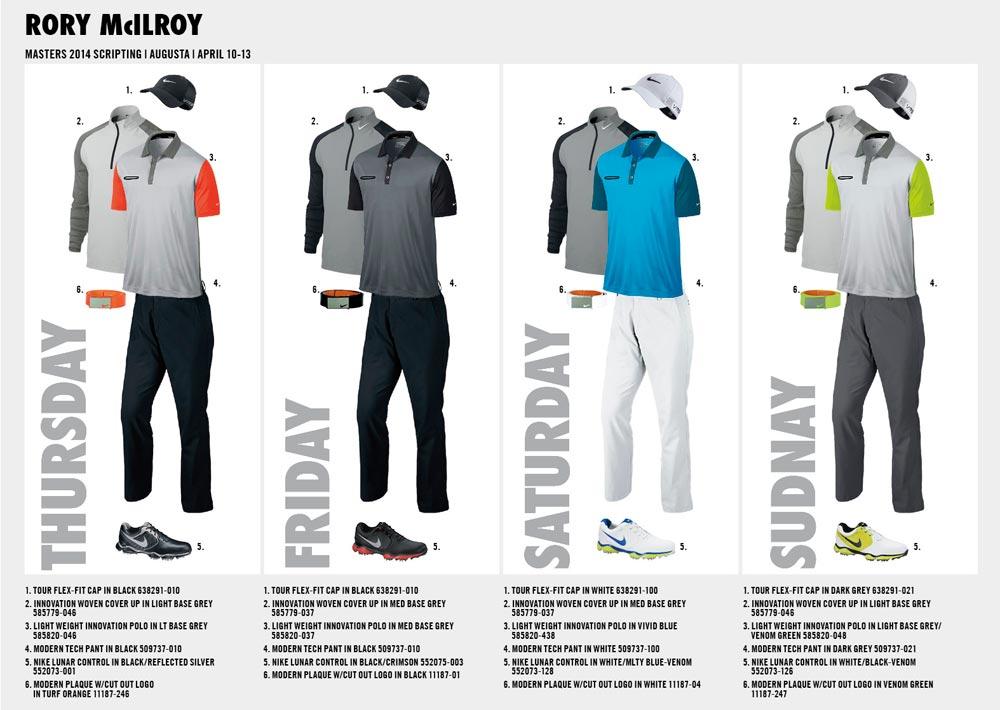 Rory_McIlroy_Nike_Masters2014b
