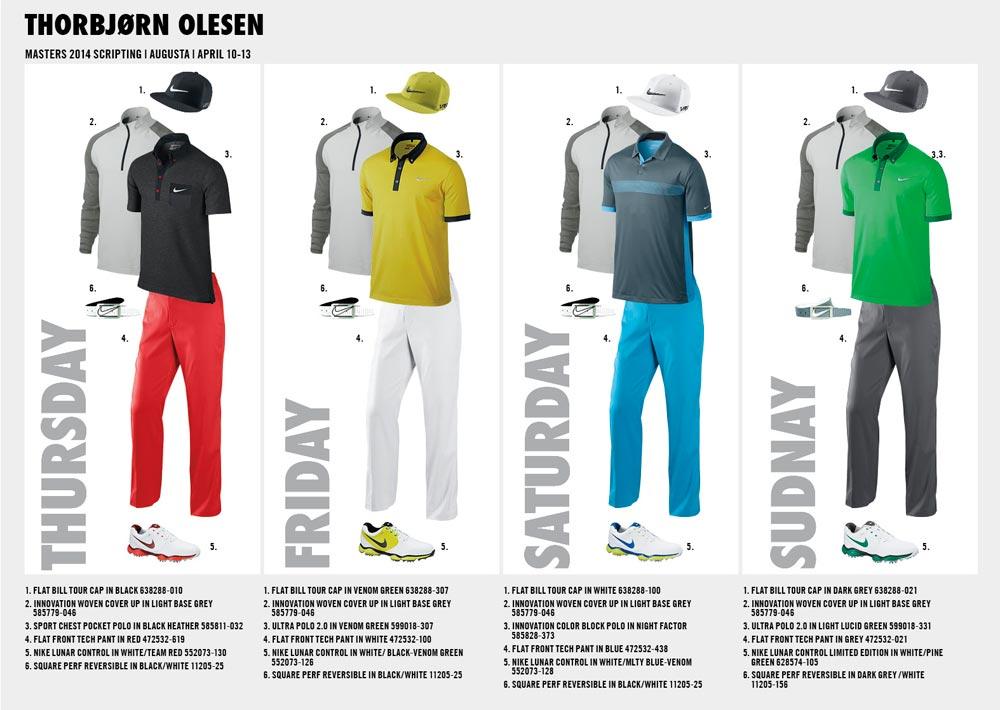 Thorbjorn_Olesen_Nike_Masters2014