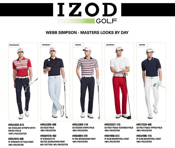 Webb_Simpson_IZOD_Masters2014