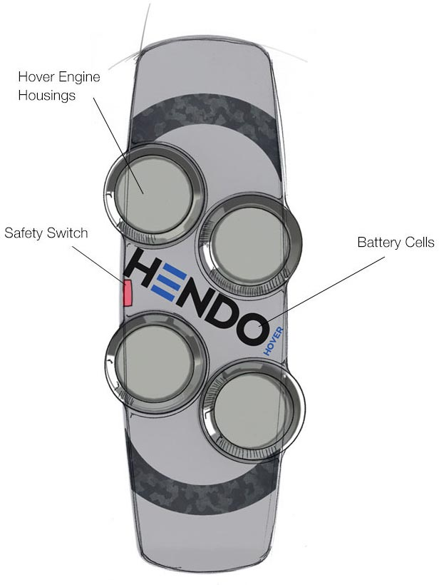 hendo-hoverboard_article