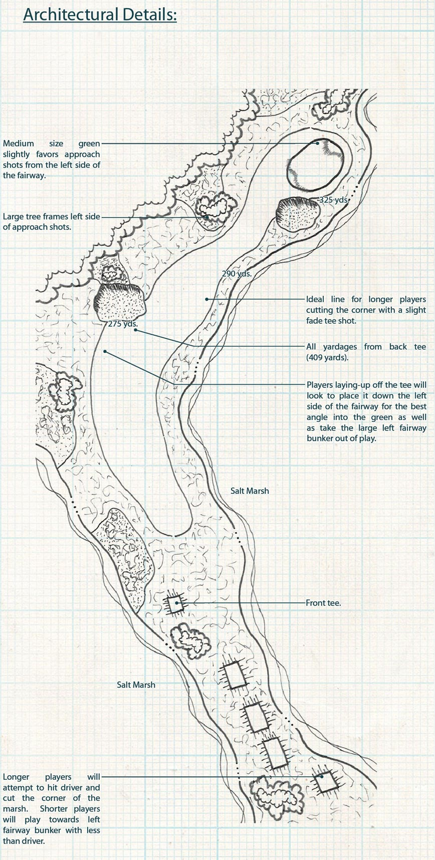 hole-of-the-week-mcgladrey-classic-part2